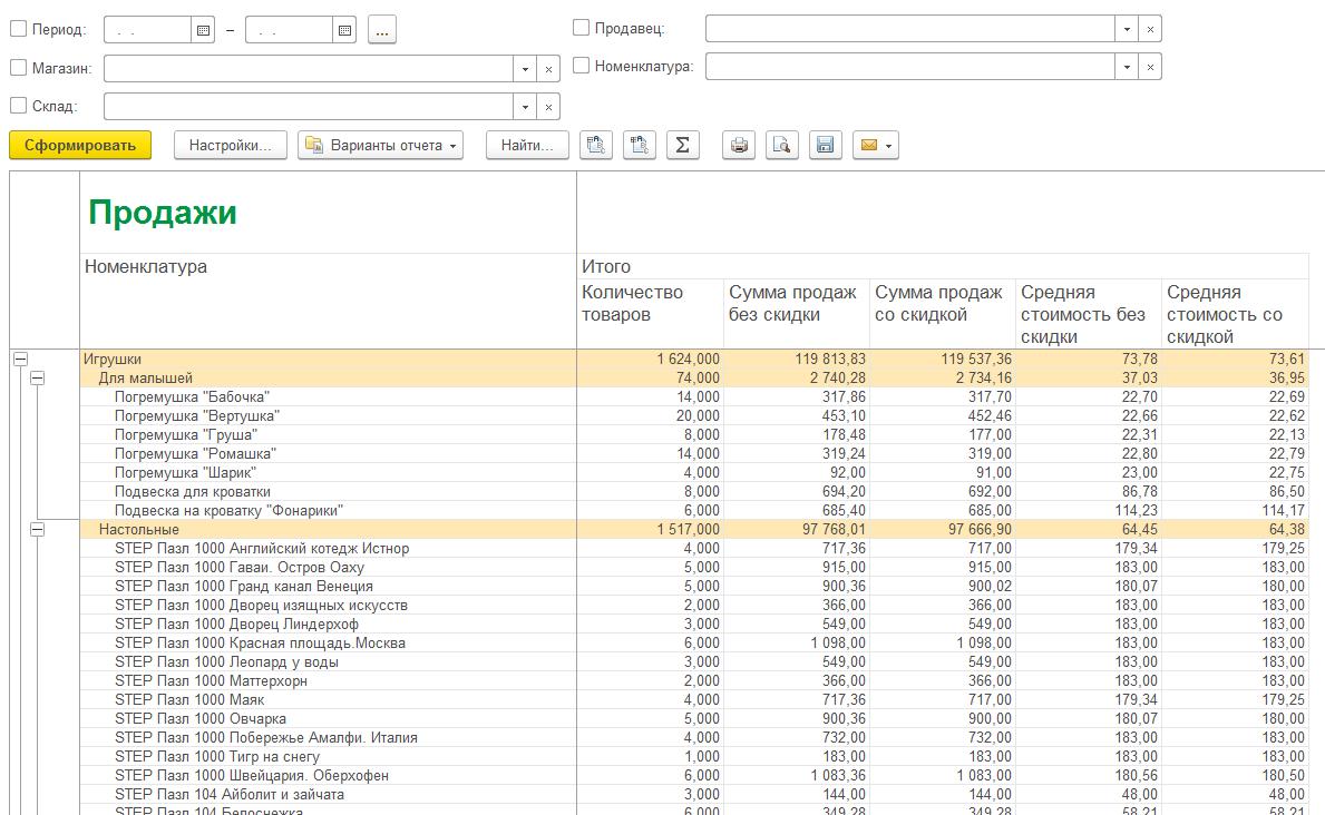 1с описание отчет по продажам 1с обновление конфигурации 2011